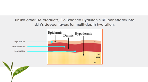 Hyaluronic 3D Acid Hialuronic Multi-molecular 1%, Bio Balance, 30 ml