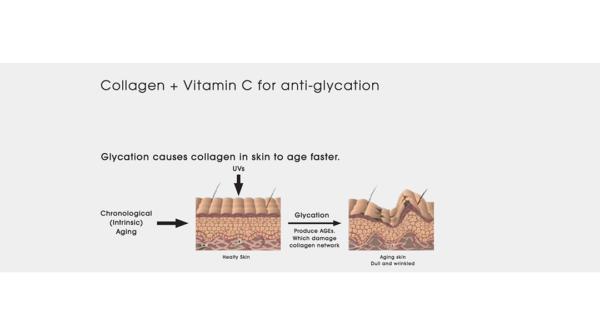 Colagen 4,5% + Vitamina C 0,5% Super Serum, Bio Balance, 30 ml